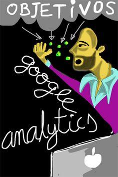 Sobre Objetivos en Google Analytics