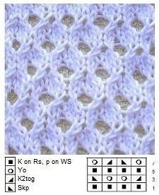 Best Broccoli Apple Salad – Chew Out Loud – Orion – Knitting Socks Lace Knitting Stitches, Lace Knitting Patterns, Knitting Blogs, Knitting Charts, Free Knitting, Baby Knitting, Stitch Patterns, Lace Patterns, Knitting Ideas