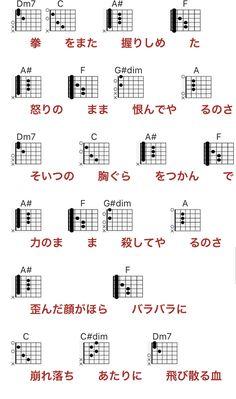 Guitar Chords, Diagram, Songs, Math, Math Resources, Guitar Chord, Song Books, Mathematics