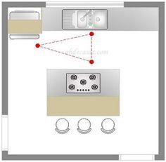 Qual o layout ideal para sua cozinha? Cozinha com ilha - www.ohdecasaa.com