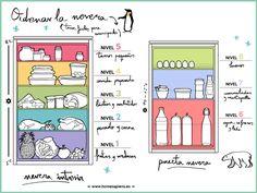Riera te acerca una lista de compras para que lleves al for Como ordenar la nevera