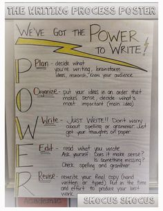 This year I am piloting a new ELA program in my classroom I teach in a SMALL town A REALLY small town We do not have curriculum developer is part of Writing process anchor chart - English Writing Skills, Writing Lessons, Teaching Writing, Kindergarten Writing, Literacy, Writing Test, Teaching Poetry, Narrative Writing, Writing Workshop