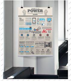 Organized information design
