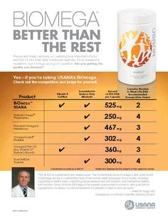 Usana Biomega Fish Oil Supplement. Get your Omega-3 fatty acids intake today! www.melanyhodgins.usana.com