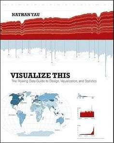 Infographics: Fad of our Times?