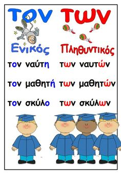 Greek Language, Speech And Language, Kids Education, Special Education, Fun Learning, Learning Activities, Primary School, Elementary Schools, Grammar Posters