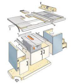 scheppach ts250 einhell bt ts 1500 u th ts 1525 u parallelanschlag tischkreiss ge selber. Black Bedroom Furniture Sets. Home Design Ideas