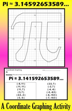 "Celebrate Pi Day, or any day, with this coordinate graphing activity. Students are given a list or points to connect. When they are done, they will have a picture of the symbol ""Pi."""