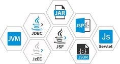 Acuiti Labs provides best IT services and Java application development services that helps in achieving business objectives by reducing time to market, and implementation cost >> https://acuitilabs.co.uk/java-application-development/