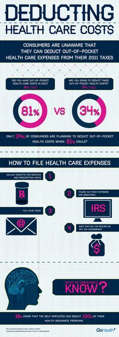 Tax time!  GoHealth info on deducting health care costs: