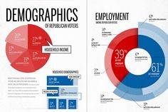 infographic portfolio - Google Search