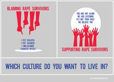 What culture do you want to live in? Join us as we build a culture of support and work towards a day without rape! http://www.kickstarter.com/projects/230742001/force-upsetting-rape-culture
