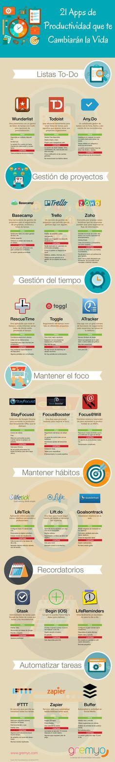 21 apps de productividad que te cambiaran la vida – InfografiaInfografia - Las mejores infografias de Internet | Infografia - Las mejores infografias de Internet