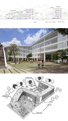 Binh Duong School #arch2o #architecture #school #design #3d #sketch #section #diagram #educational