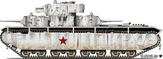 Engines of the Red Army in WW2 - T-34 Model 1940