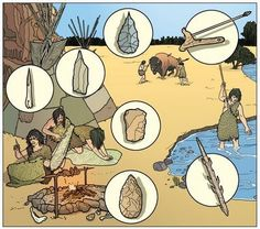 Instruments of the Stone Age Indian Artifacts, Native American Artifacts, Ancient Artifacts, Stone Age Tools, Stone Age Art, Archaeology For Kids, Early Humans, Primitive Survival, Iron Age