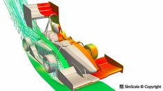 Applications of CFD in Formula Student and Formula SAE