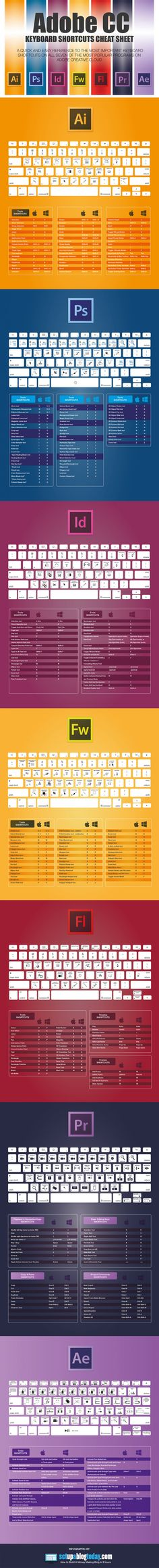 Shortcut Cheat Sheet für #Photoshop #AI usw...