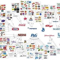 Appena 10 multinazionali controllano praticamente tutto quello che acquistiamo. Da brividi, no?