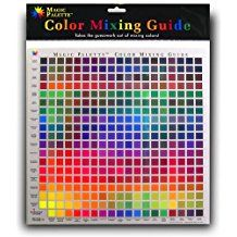 Color Wheel Personal Magic Palette Color Mixing Guide,...