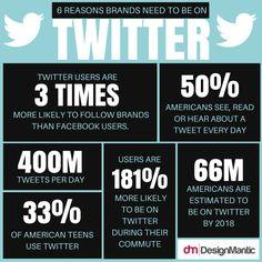 Startups Should Prefer Twitter For Exceptional Branding | http://www.designmantic.com/blog/branding-hacks/twitter-for-branding/