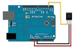 Listen for 'commands' from a remote control on your microcontroller