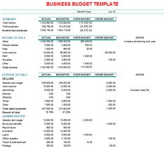 18 best monthly budget template images on pinterest budget business budget plan template 28 images free company friedricerecipe Choice Image