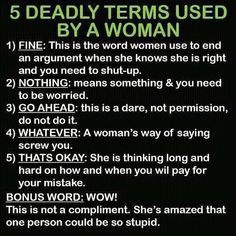 What Women Say