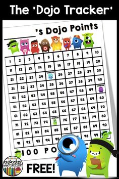 Making Class Dojo Manageable in your Classroom Class Dojo can be difficult to manage in a classroom - until now. Students use the Dojo Tracker to track their own points and earn rewards! Class Dojo Rewards, Behavior Rewards, Classroom Rewards, Classroom Behavior Management, Middle School Classroom, First Grade Classroom, Kindergarten Classroom, Future Classroom, Classroom Organization