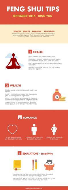 feng shui tips sept2016 - infographic