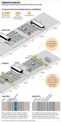 Trânsito na Paulista (Folha de S. Paulo)