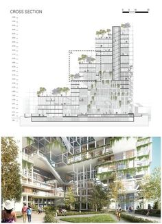 New-York-based studio Architensions has released the design for its shortlisted project, Rising Ryde, for the Ryde Civic Center in Sydney, Australia. Biophilic Architecture, Green Architecture, Sustainable Architecture, Architecture Design, Mix Use Building, High Rise Building, Building Design, Building Section, Planer Layout