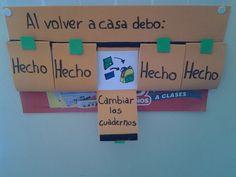 TABLA DE TAREAS DEL HOGAR PARA EDUCAR A LOS NIÑOS DE ACUERDO A SU EDAD - EL CLUB DE LOS LIBROS PERDIDOS