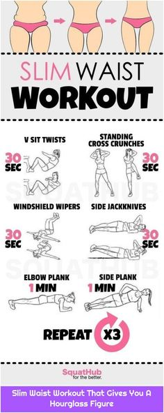 Workout plans, simple home fitness plan to make it easy. Examine the healthy workout pin ref 7131175282 here. Slim Waist Workout, Effective Ab Workouts, Toning Workouts, Fitness Workouts, Yoga Beginners, Sanduhrfigur Training, Waist Training, Training Shoes, Strength Training