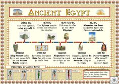 Acrostic Poem Ancient Egypt Related Keywords Suggestions Acrostic Poe