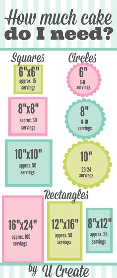 Cake Serving Chart by u-createcrafts.com for parties, weddings, and events!