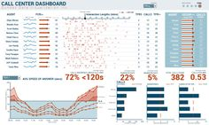 Sample Dashboards | Dundas Data Visualization