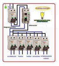 Esquemas eléctricos: Cuadro electrico de una vivienda nivel bajo