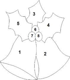 Free Applique Templates Step 3 : Peel the backing paper off the templates pieces and with the . Felt Christmas Decorations, Felt Christmas Ornaments, Christmas Bells, Christmas Art, Christmas Ornament Template, Christmas Poinsettia, Crochet Ornaments, Crochet Snowflakes, Christmas Angels