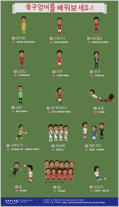 브라질 월드컵과 카플란컵을 기념하는 의미에서 축구 관련된 영어를 재미있는 인포그래픽으로 공부해보세요 ;) Coach K, Free Kick, Soccer Training, Referee, Fifa World Cup, Football, Goals, Infographics, Sports