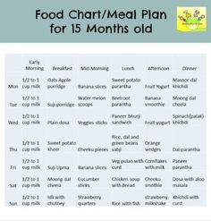 18 month baby diet chart: 12 month baby food chart 1 year baby meal plan along with recipes