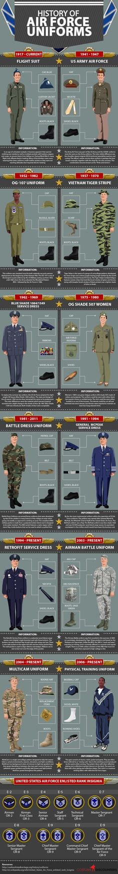 History of Air Force Uniforms                                                                                                                                                                                 More