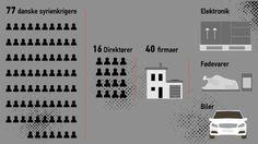 IS-krigere skylder millioner i moms, skat og afgifter | Nyheder | DR