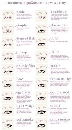 Eyeliner Vocabulary