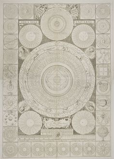 Idea dell'Universo by Vincenzo Coronelli, 1683-1685. Cosmographic representation devised principally for astrological purposes, including an outline of the main world systems.