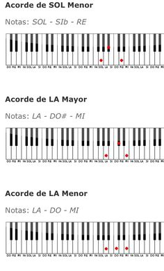 how to play piano keyboard basic