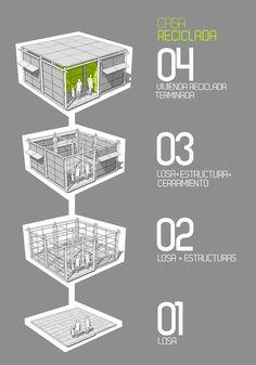 http://arch-student.com/ Casa Reciclada