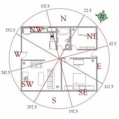 Great Feng Shui House Floor Plans