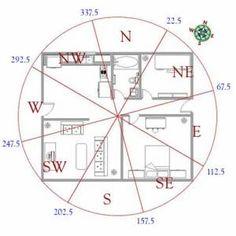 Feng Shui House Floor Plans