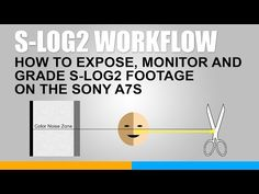How to Expose, Monitor and Grade S-Log2 Footage on the Sony A7s - YouTube